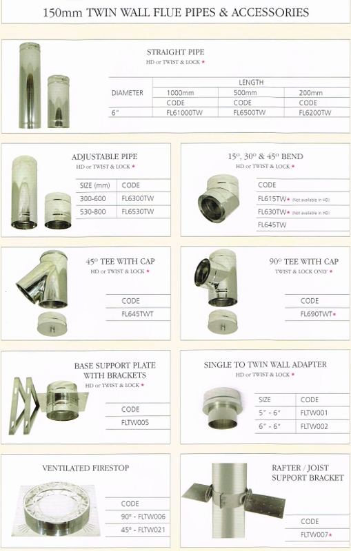 Accessories TWIN WALL FLUE PIPES & ACCESSORIES